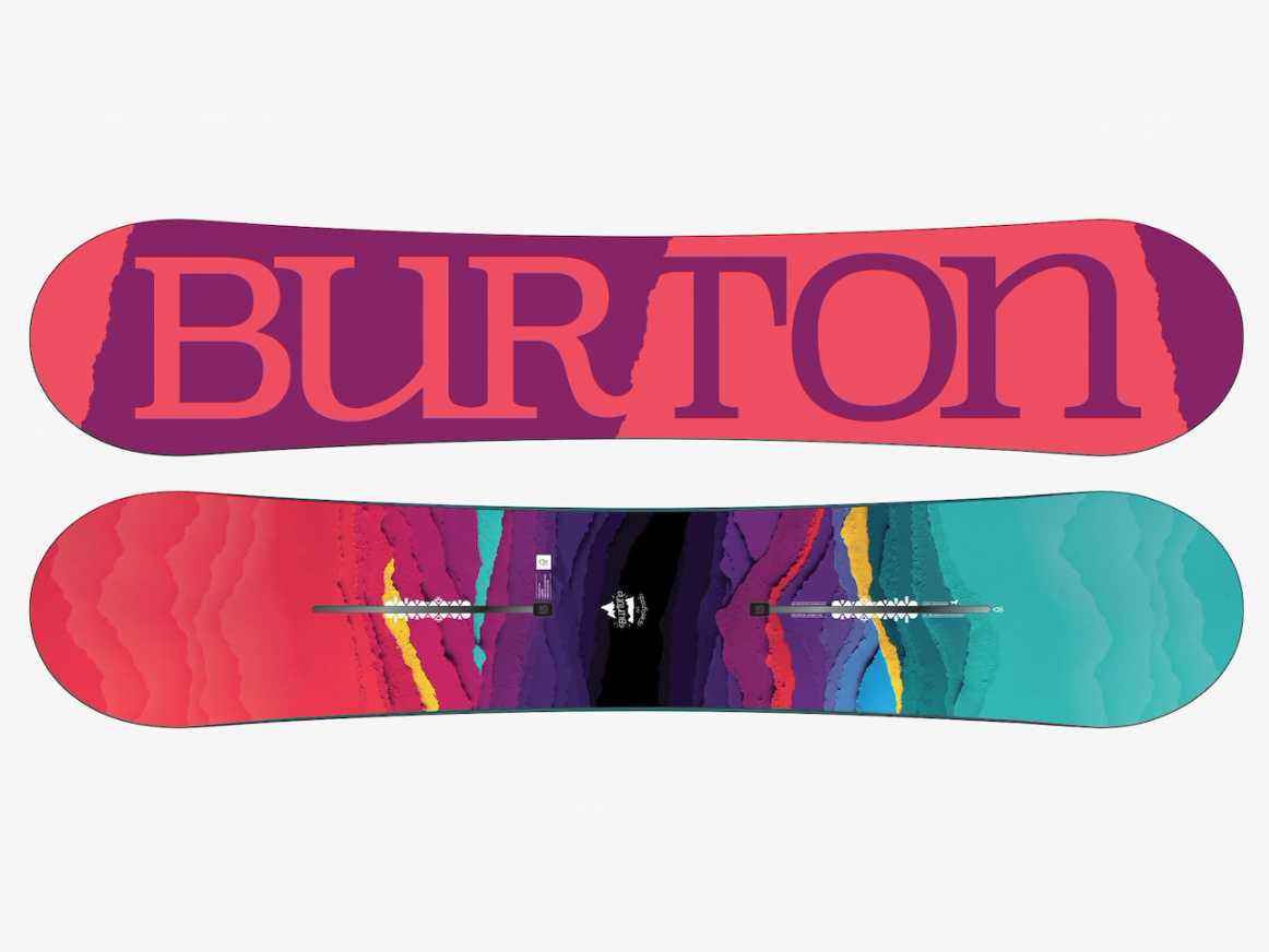 The Burton Feelgood